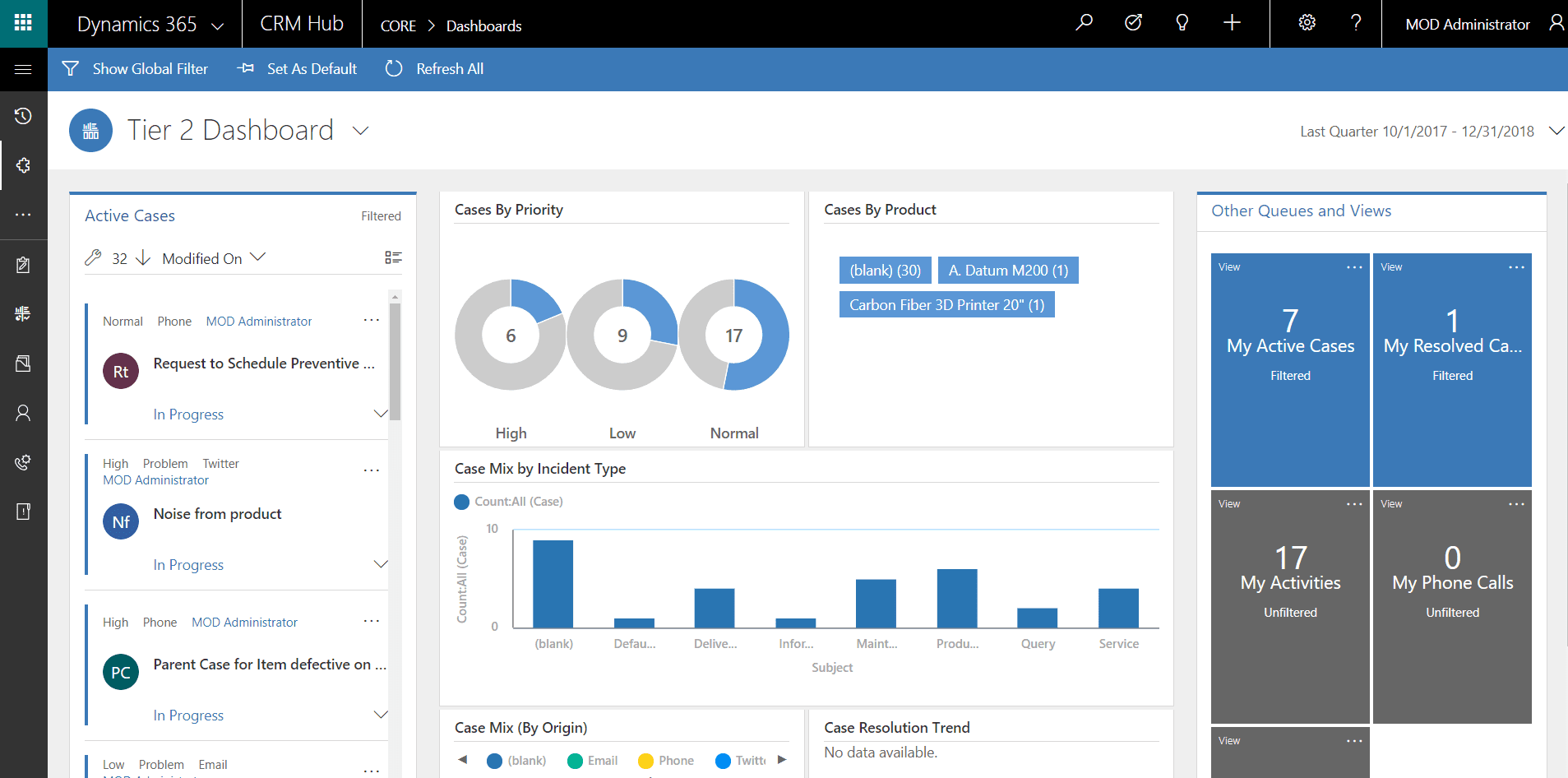 Microsoft Dynamics 365/CRM Dashboards