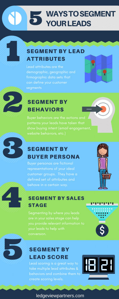 5 Ways to Segment Your Lead Database - Ledgeview Partners Infographic