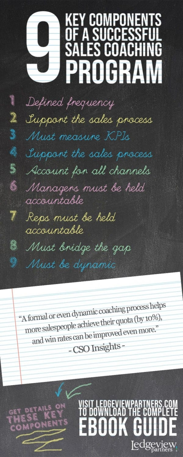 Ledgeview Partners Sales Coaching Tips Resources Infographics