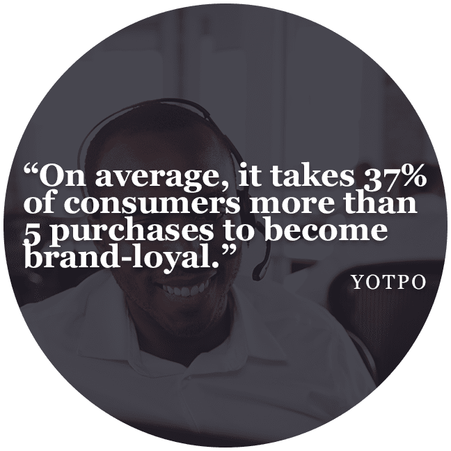 Customer Service Loyalty and Retention