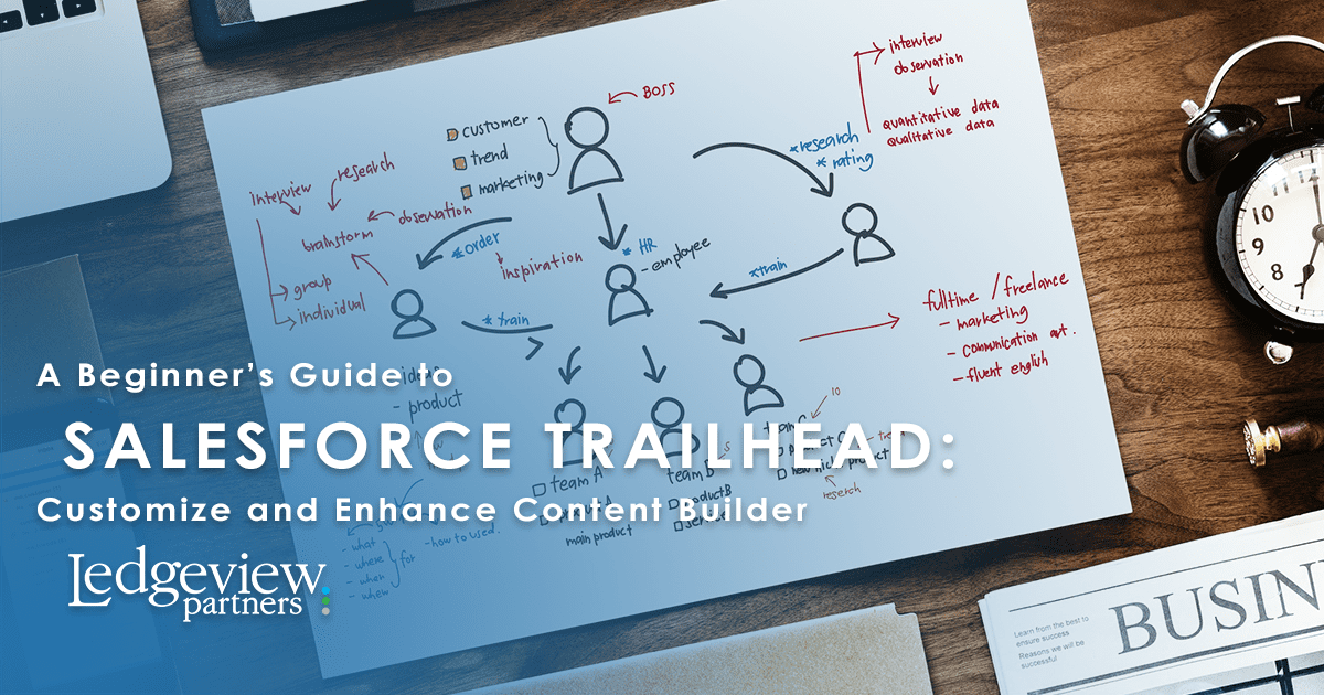 Trailhead Salesforce