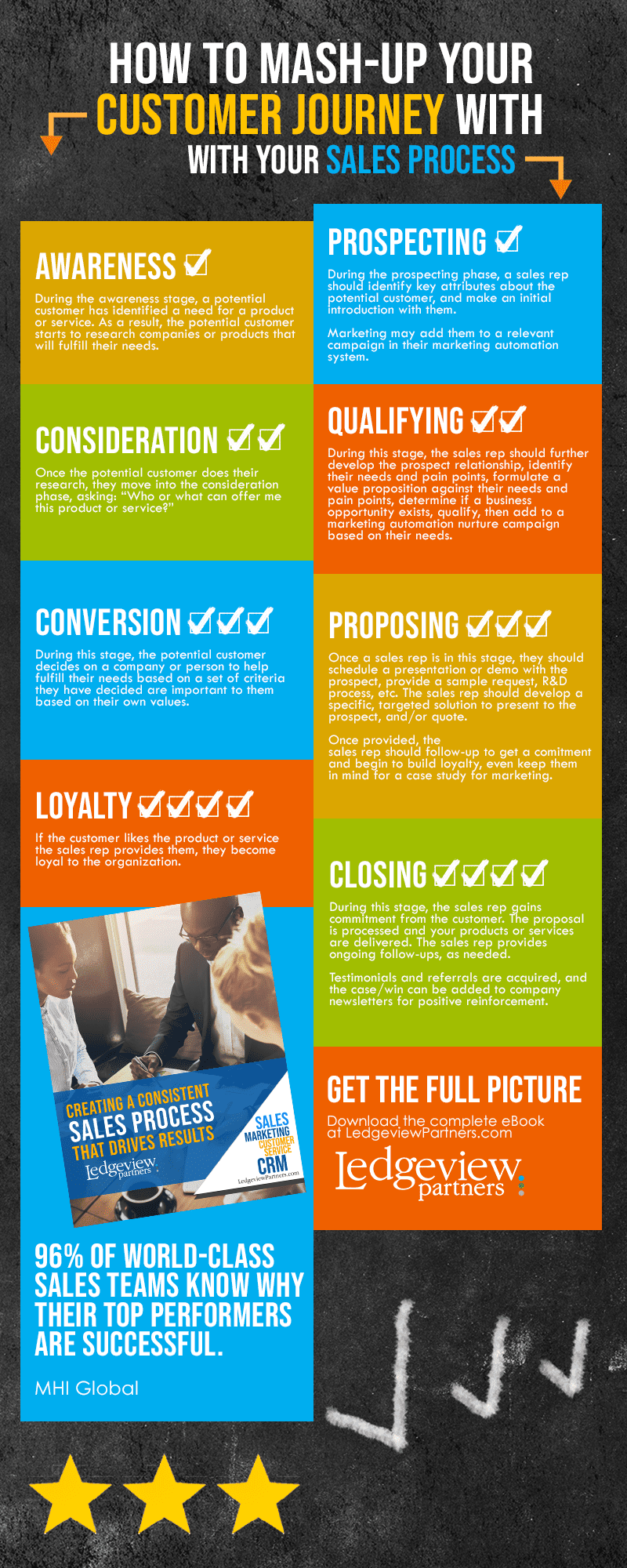 Ledgeview Partners Infographics